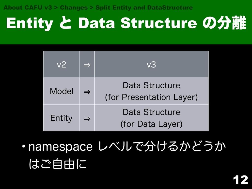 wOBNFTQBDFϨϕϧͰ͚Δ͔Ͳ͏͔ ࣗ͝༝ʹ 12 Entity ͱ Data S...