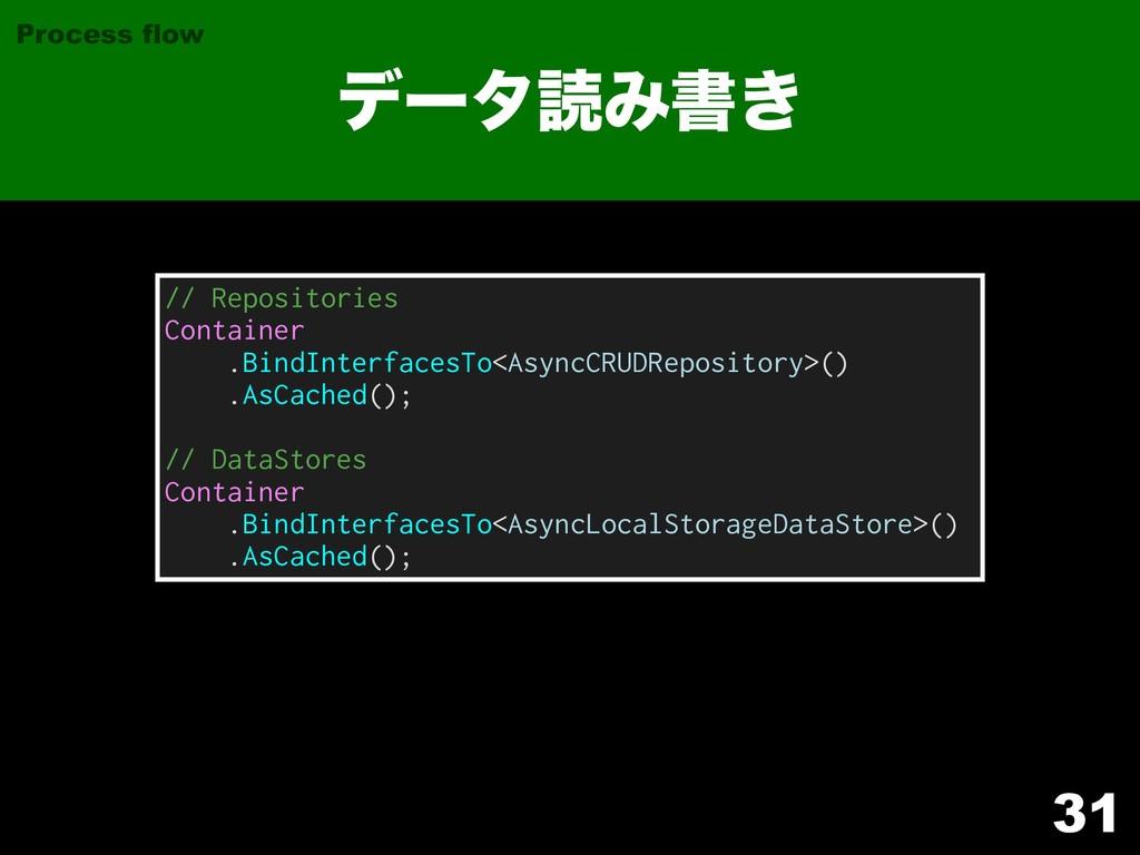 31 σʔλಡΈॻ͖ Process flow // Repositories Contain...
