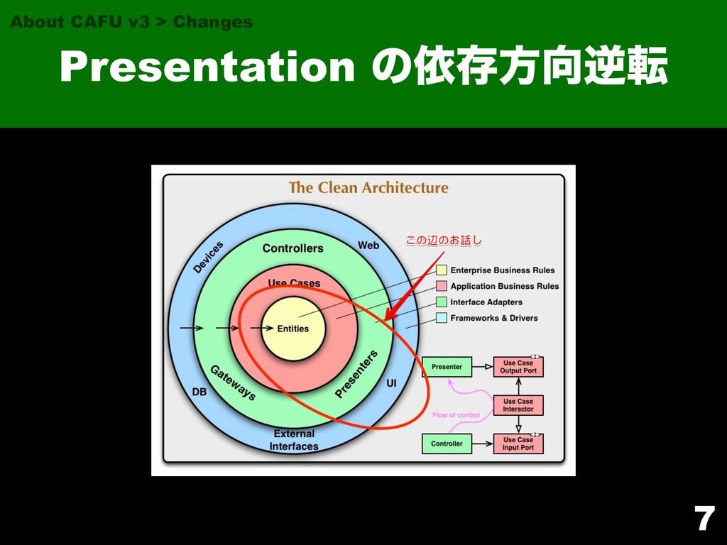 7 Presentation ͷґଘํٯస About CAFU v3 > Changes