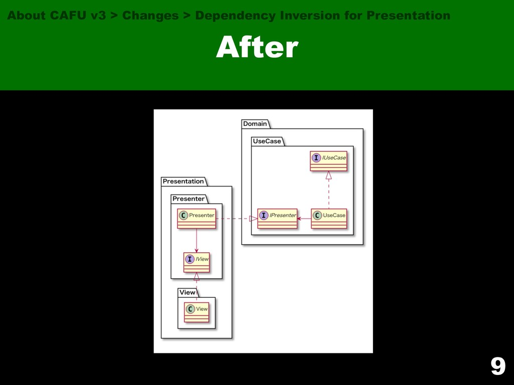 9 After About CAFU v3 > Changes > Dependency In...