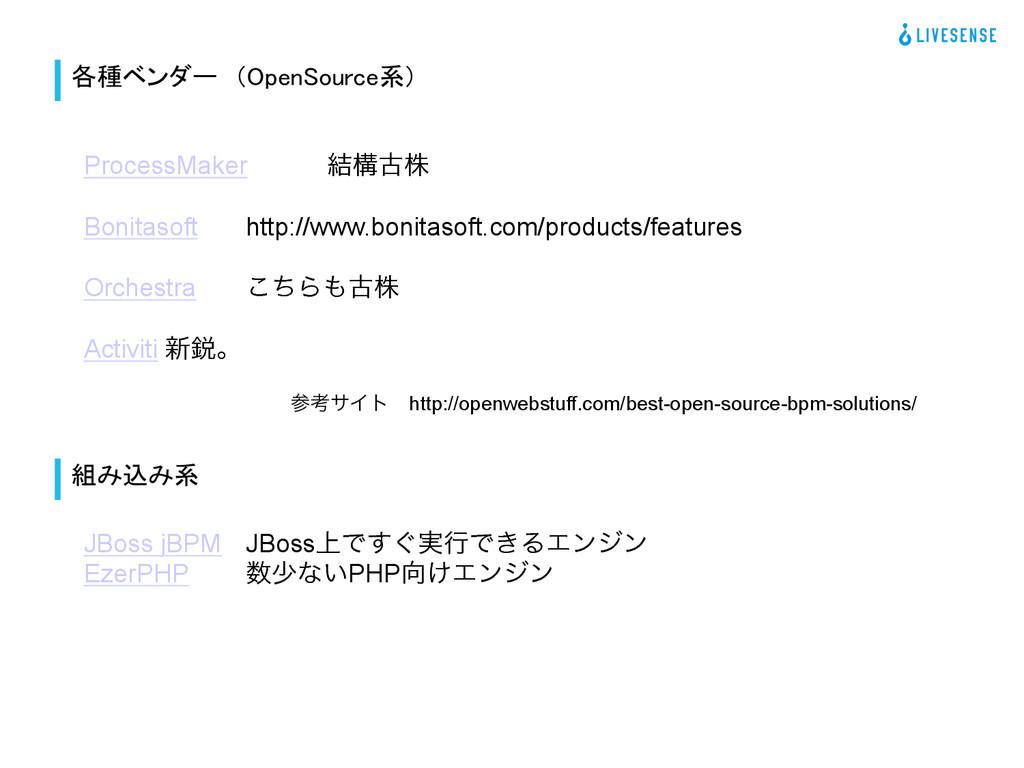 各種ベンダー (OpenSource系) ProcessMaker ݁ߏݹג Bonita...