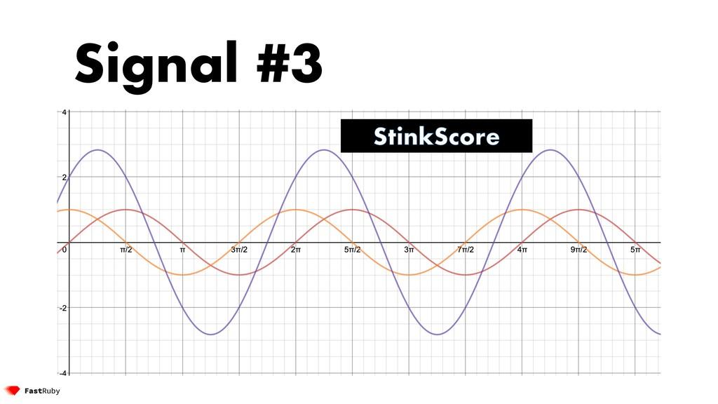 Signal #3 StinkScore