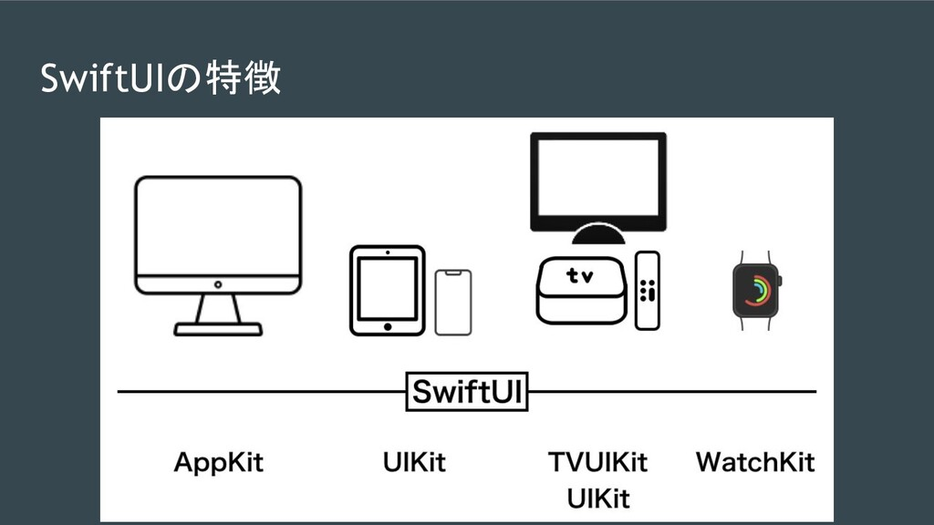 SwiftUIの特徴