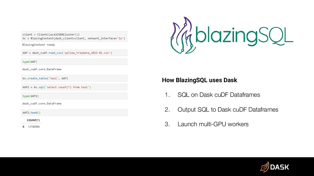 How BlazingSQL uses Dask 1. SQL on Dask cuDF Da...