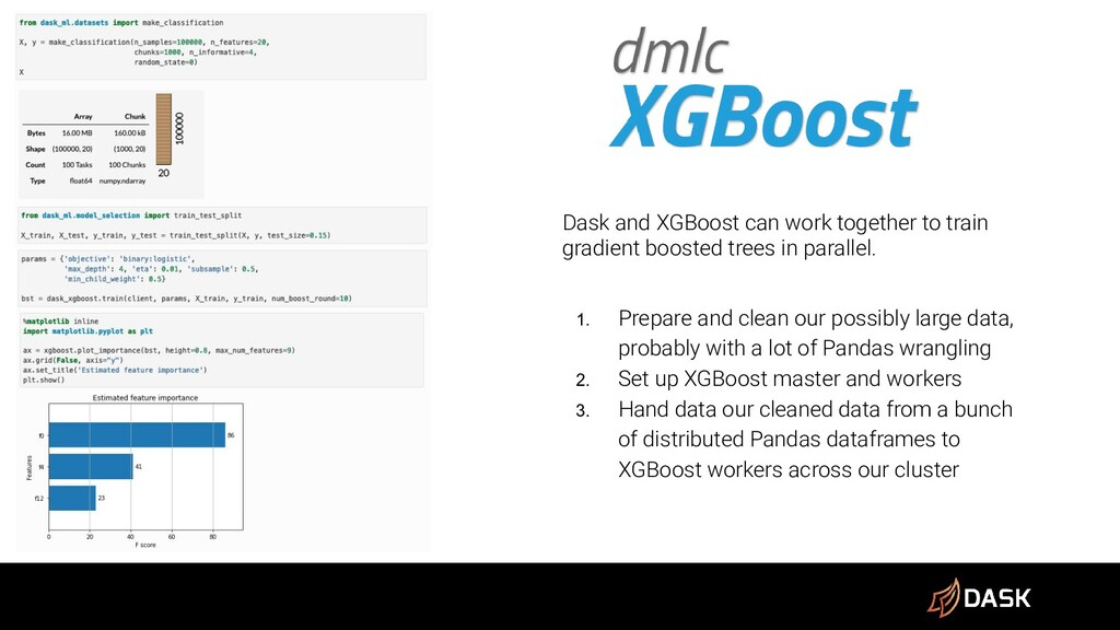 Dask and XGBoost can work together to train gra...