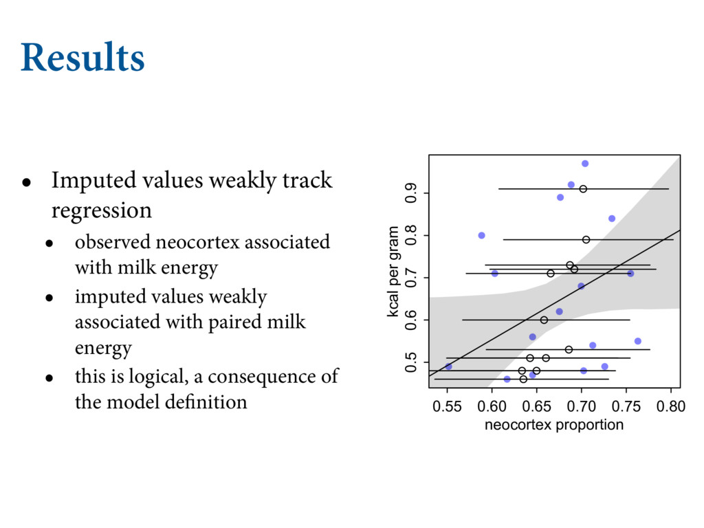 Results • Imputed values weakly track regressio...