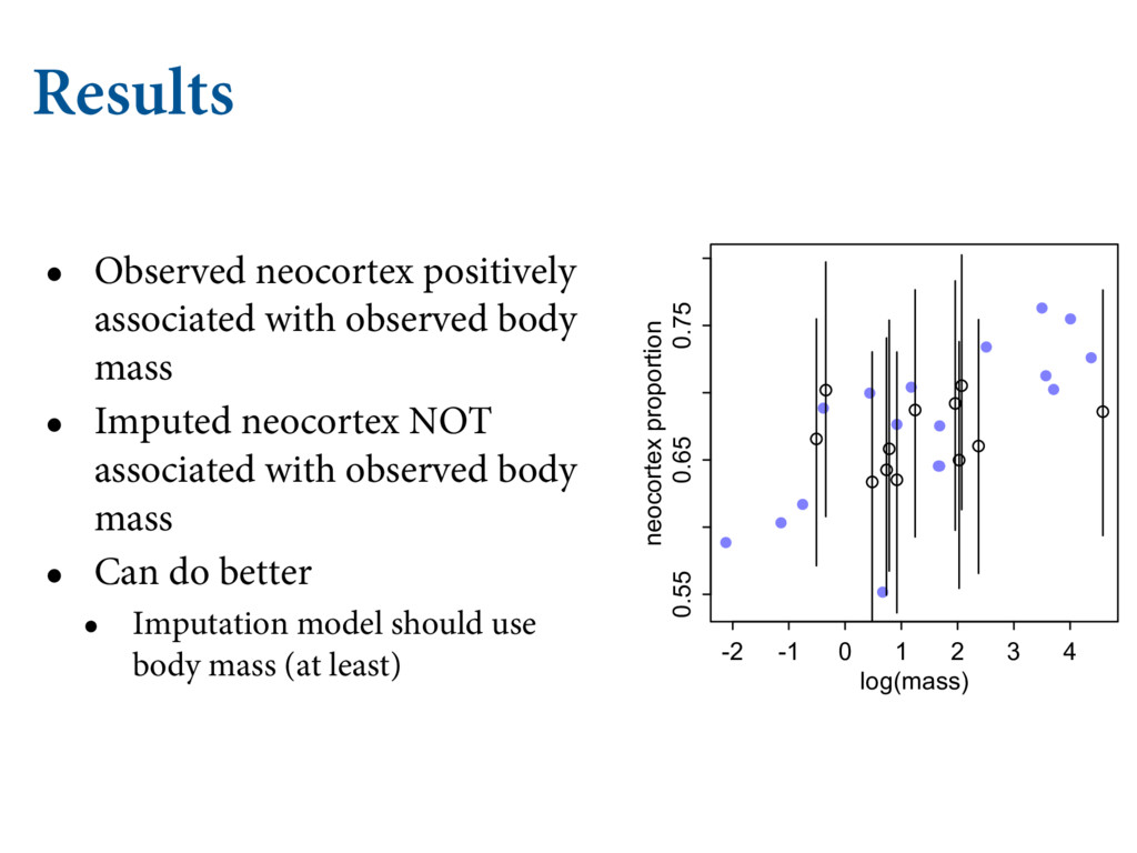 Results • Observed neocortex positively associa...