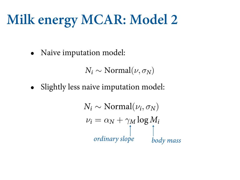 Milk energy MCAR: Model 2 • Naive imputation mo...