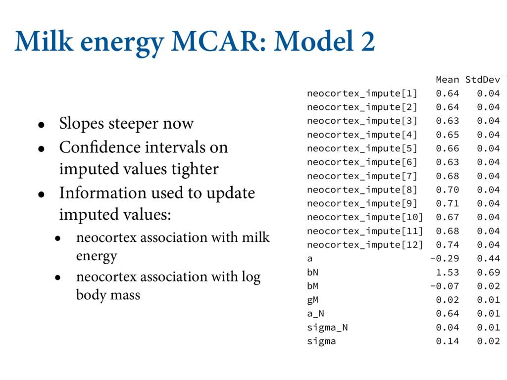 Milk energy MCAR: Model 2 • Slopes steeper now ...
