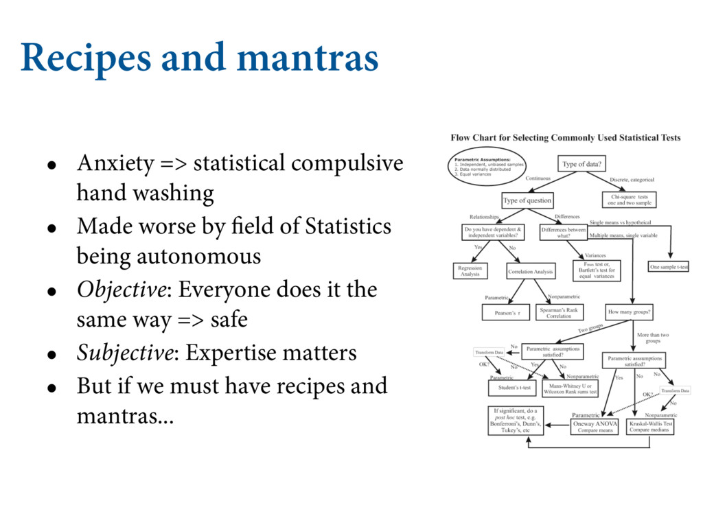 Recipes and mantras • Anxiety => statistical co...