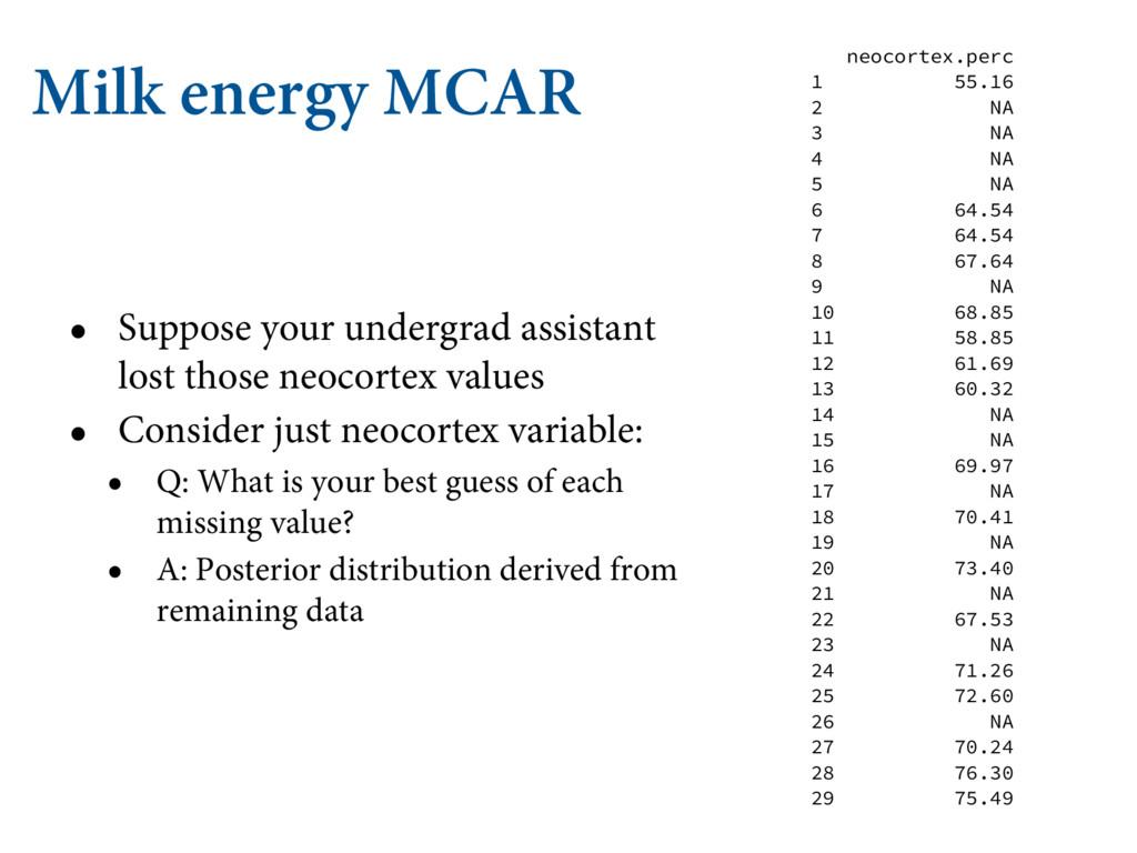 Milk energy MCAR • Suppose your undergrad assis...