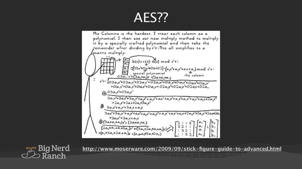 AES?? http://www.moserware.com/2009/09/stick-fig...