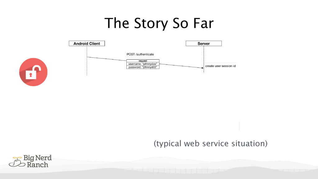 The Story So Far (typical web service situation)