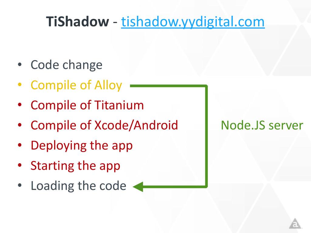 TiShadow -‐ tishadow.yydigital.com  •...
