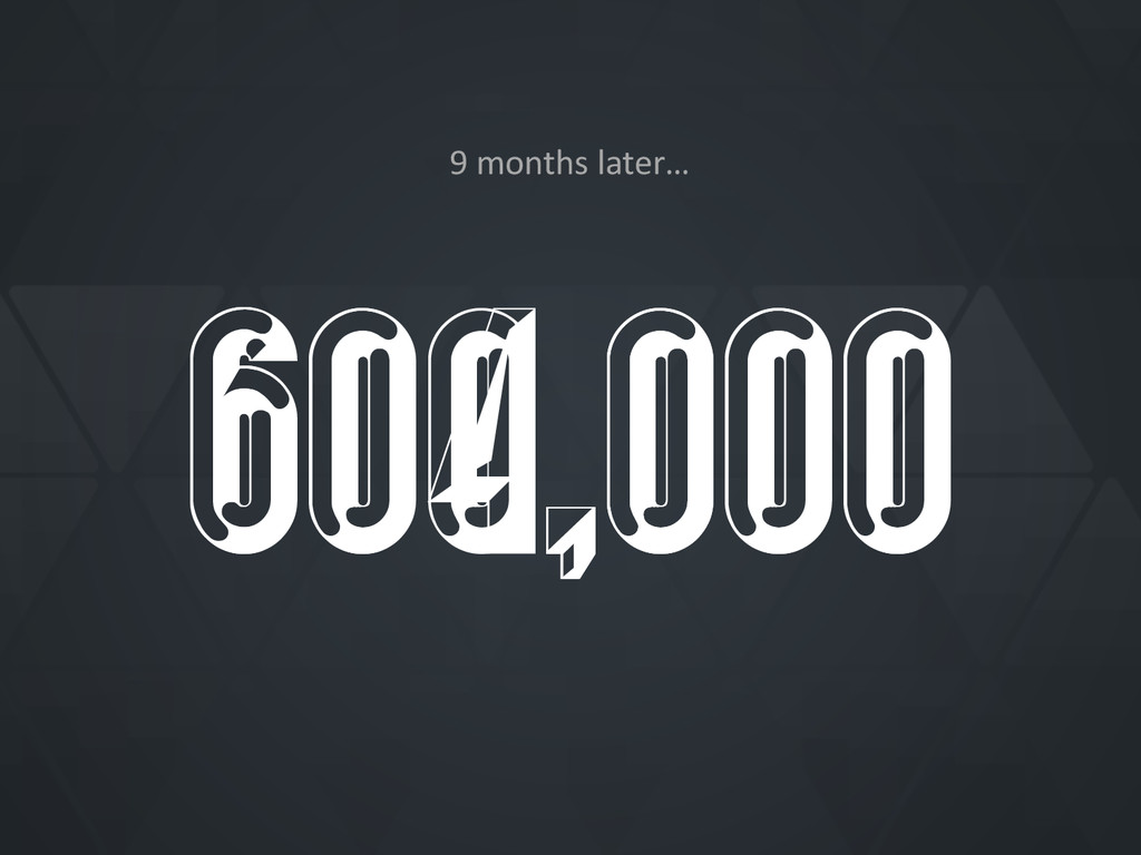 9 months later… 600,000 604,000