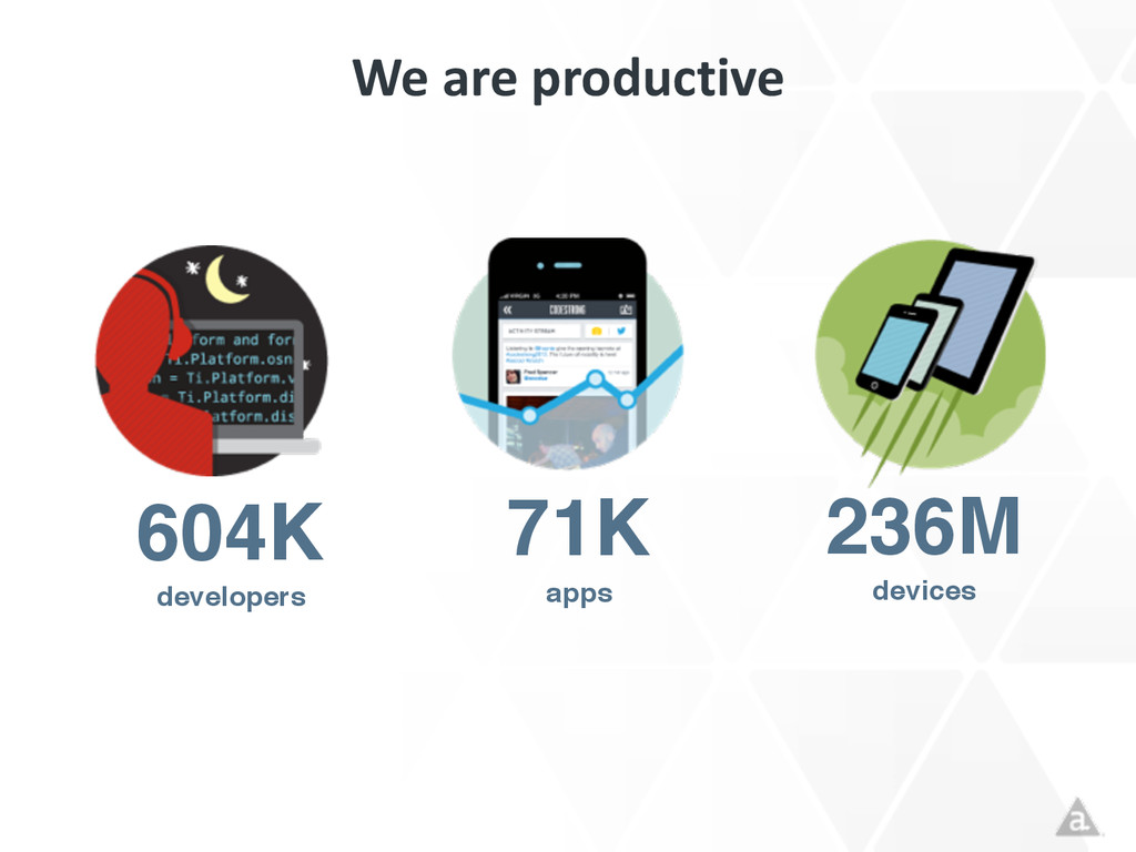 We are productive 604K! developers 71K! a...