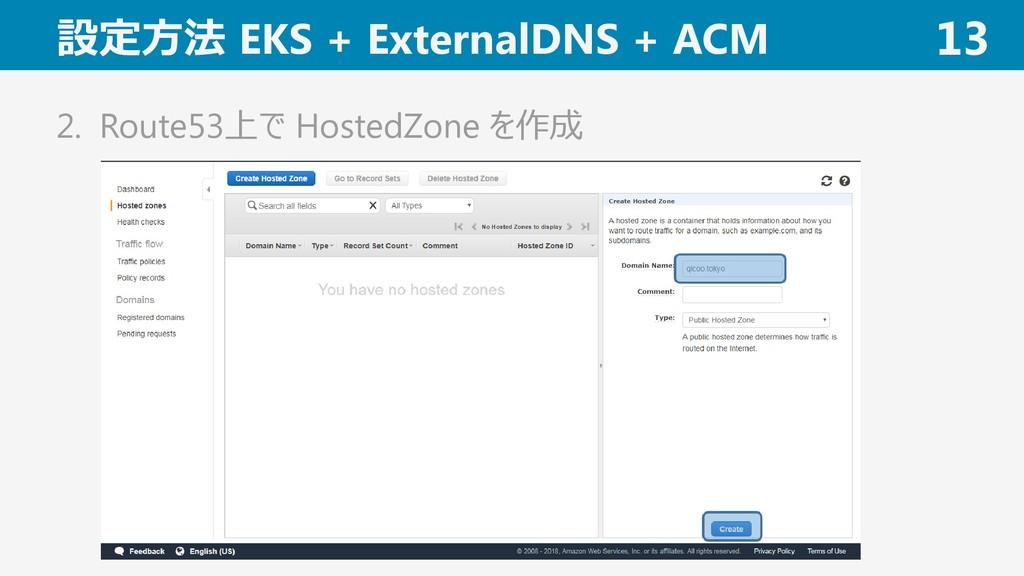 設定方法 EKS + ExternalDNS + ACM 13 2. Route53上で Ho...
