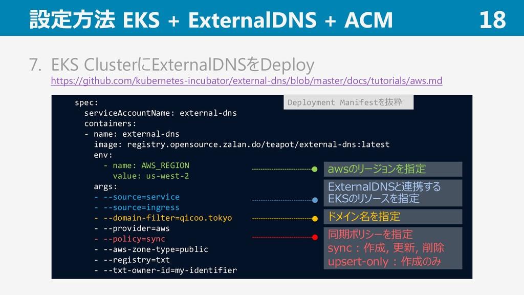設定方法 EKS + ExternalDNS + ACM 18 7. EKS Clusterに...
