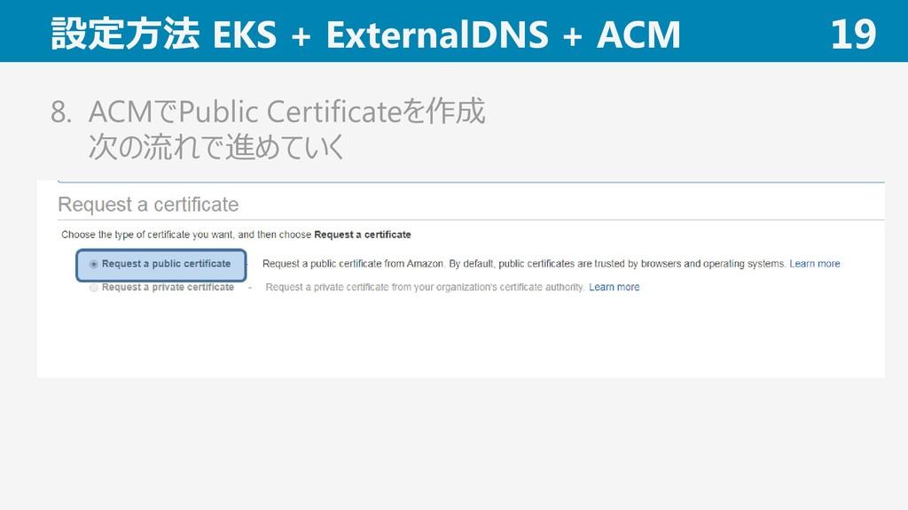 設定方法 EKS + ExternalDNS + ACM 19 8. ACMでPublic C...