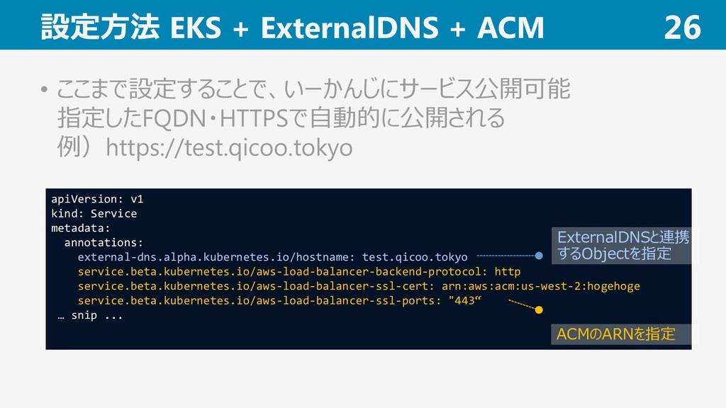 設定方法 EKS + ExternalDNS + ACM 26 • ここまで設定することで、い...