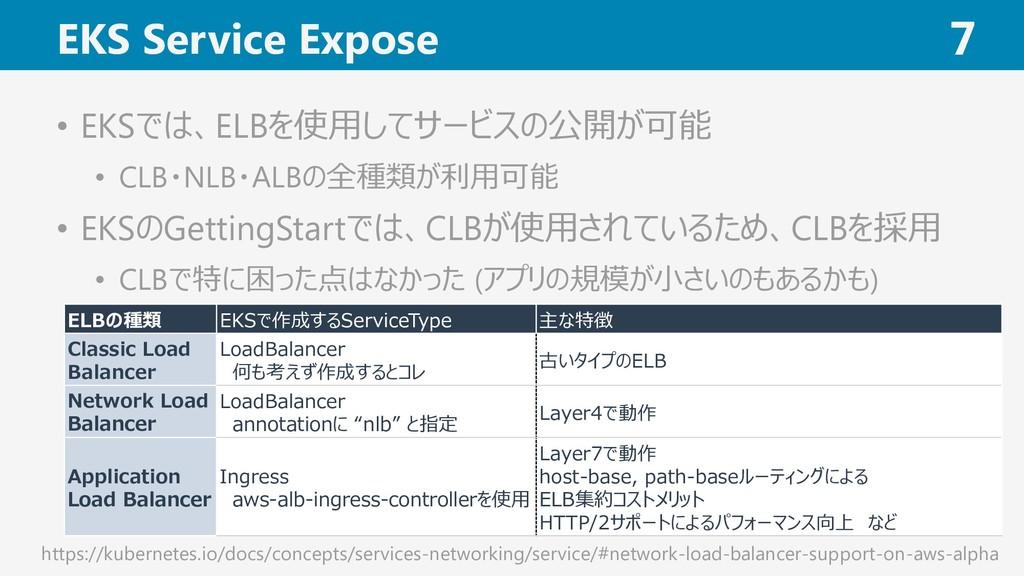 EKS Service Expose 7 • EKSでは、ELBを使用してサービスの公開が可能...