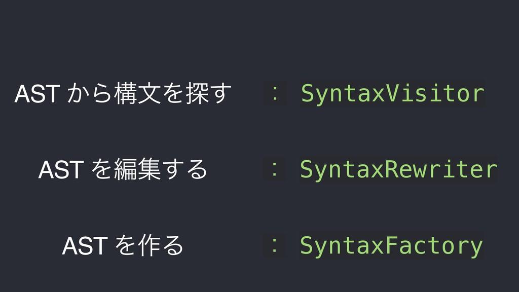 SyntaxVisitor SyntaxRewriter ɿ ɿ AST ͔ΒߏจΛ୳͢ AS...