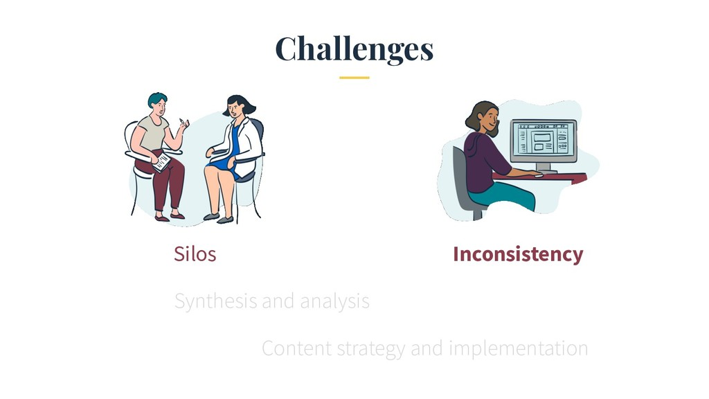 Challenges Silos Inconsistency Synthesis and an...