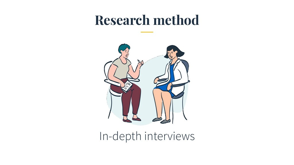 Research method In-depth interviews