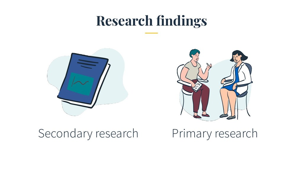 Research findings Secondary research Primary res...