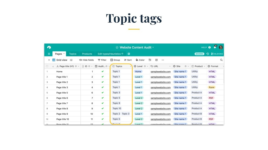 Topic tags