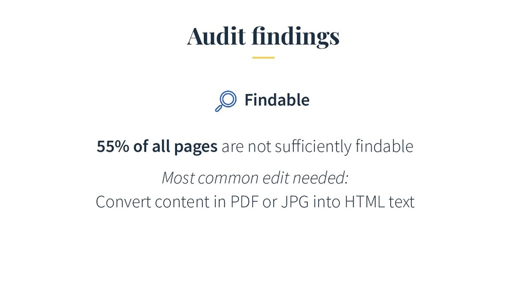 Audit findings 55% of all pages are not sufficien...