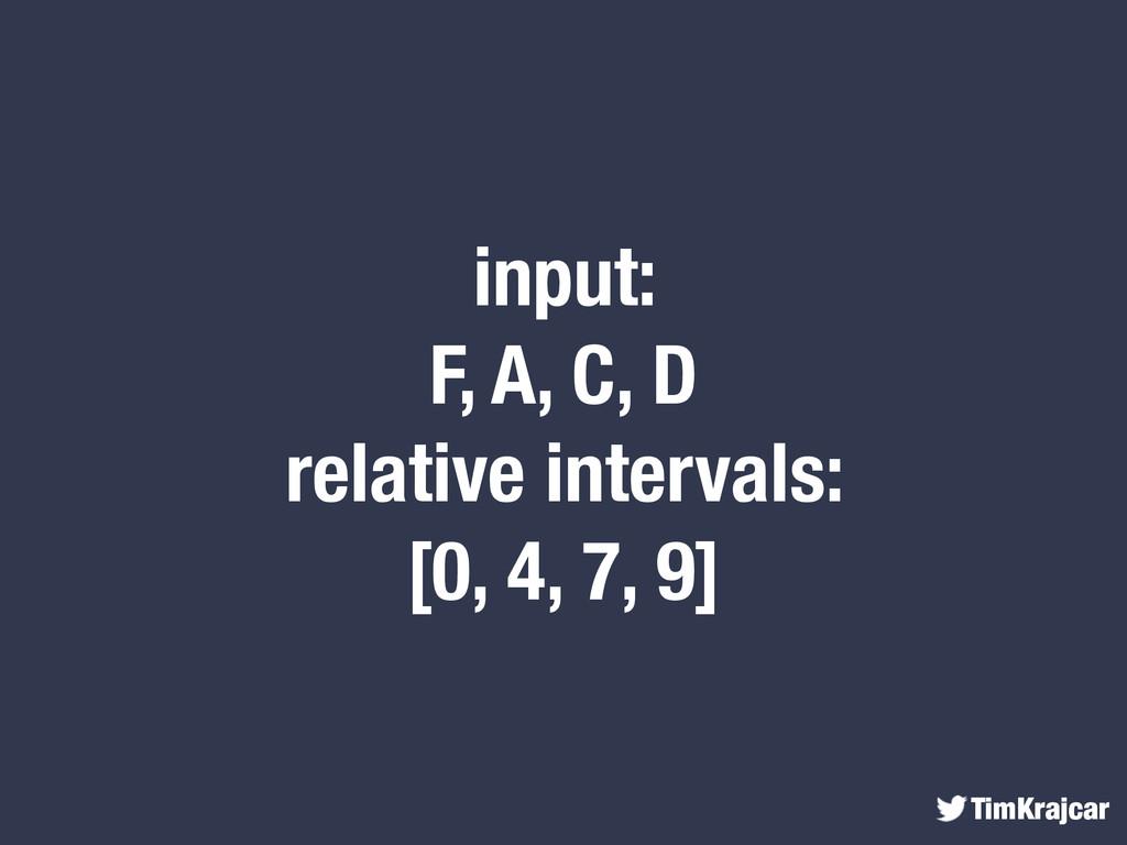 TimKrajcar input: F, A, C, D relative intervals...