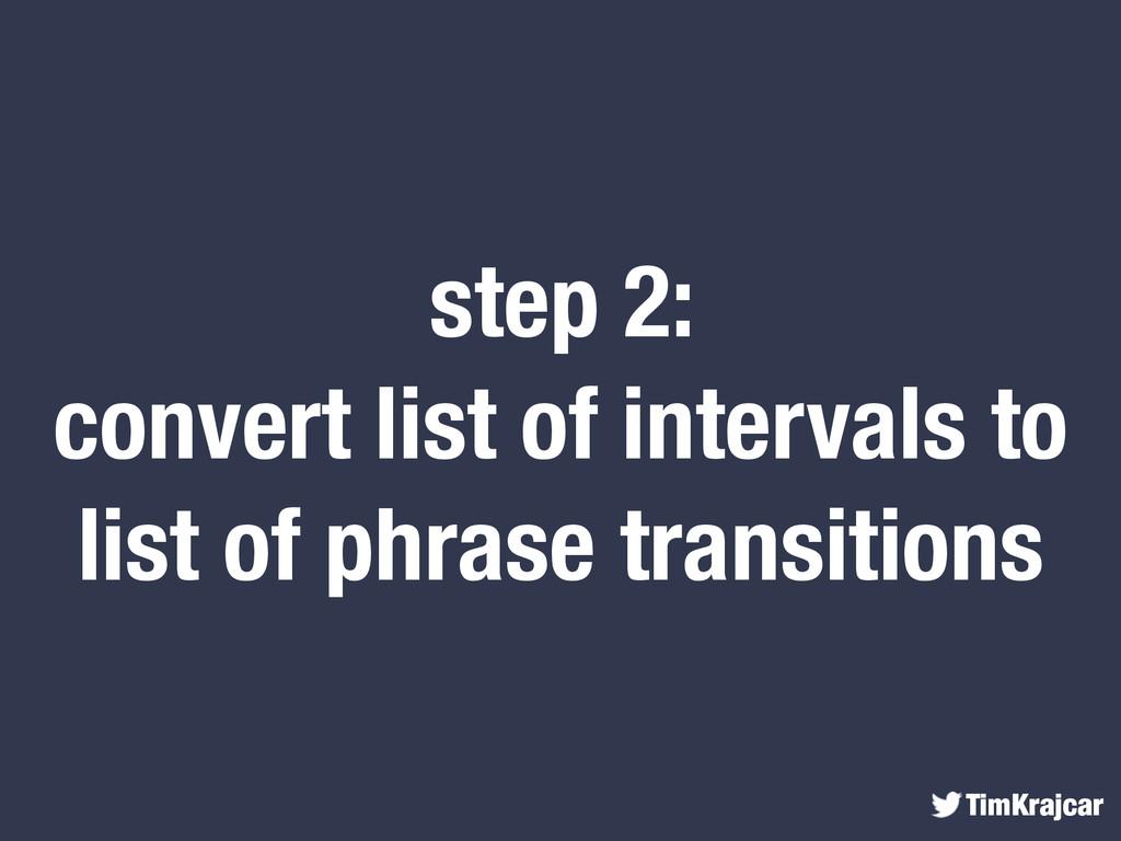 TimKrajcar step 2: convert list of intervals to...