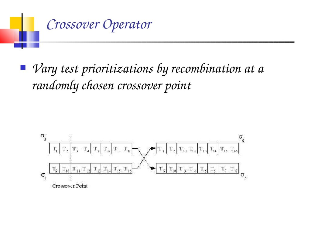 Crossover Operator  Vary test prioritizations ...