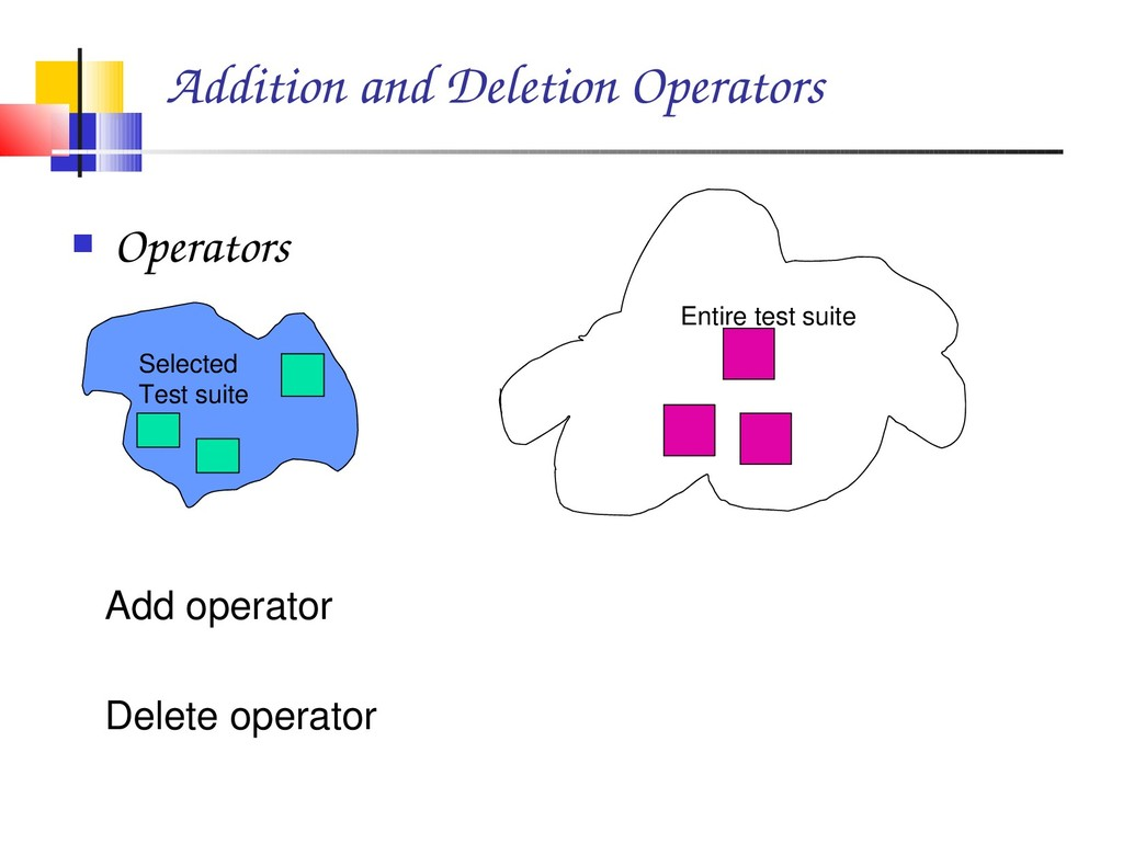 Addition and Deletion Operators  Operators Ent...