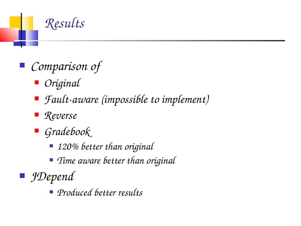 Results  Comparison of  Original  Faultawar...