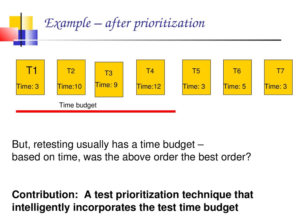 Example – after prioritization But, retesting u...