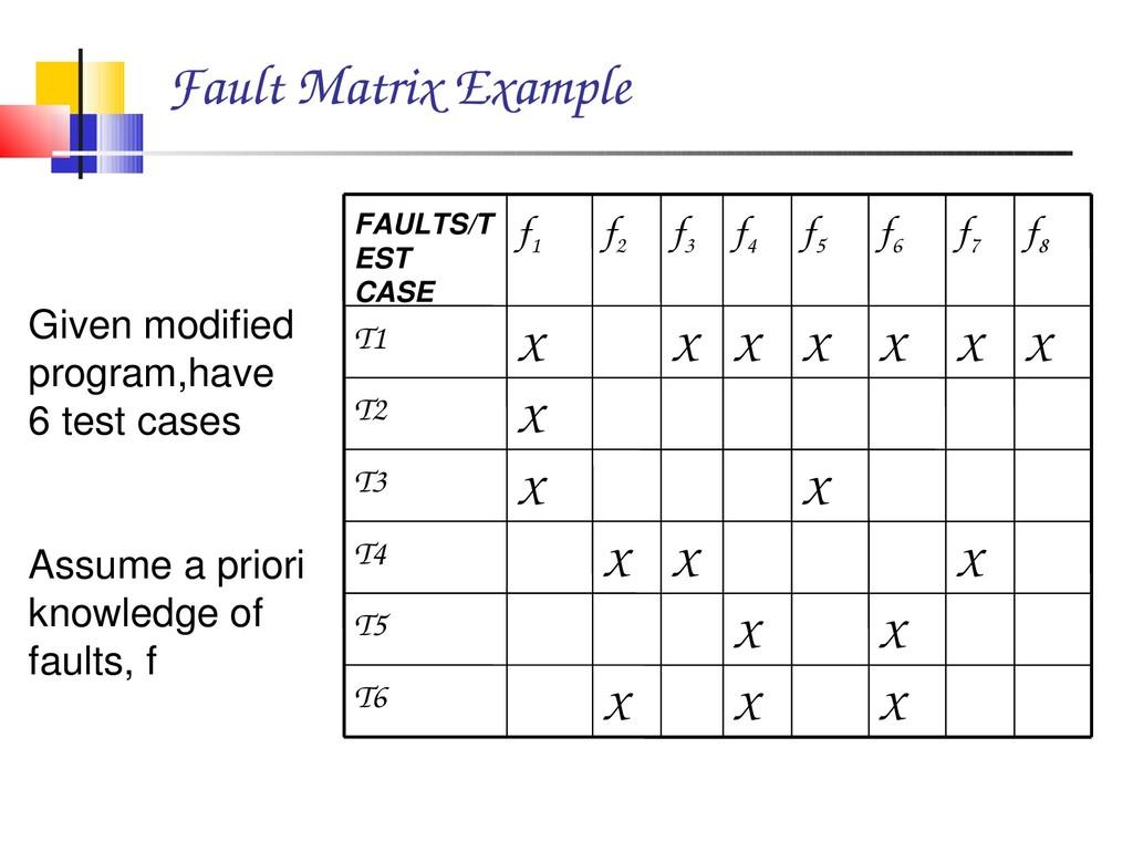 Fault Matrix Example X X X T6 X X T5 X X X T4 X...