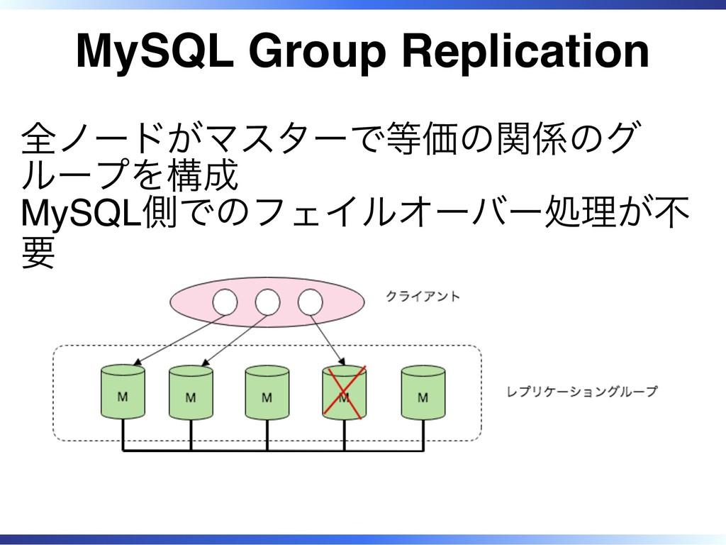 MySQL Group Replication 全ノードがマスターで等価の関係のグ ループを構...
