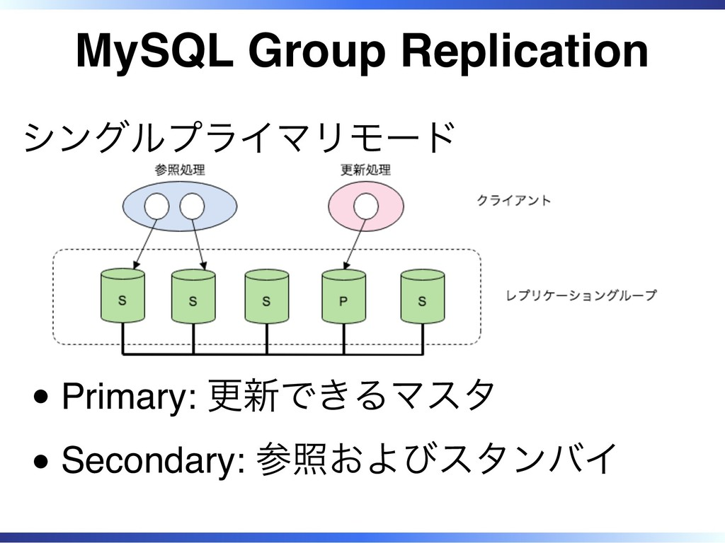 MySQL Group Replication シングルプライマリモード Primary: 更...