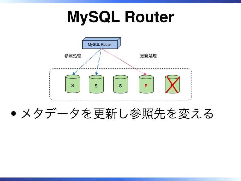 MySQL Router メタデータを更新し参照先を変える