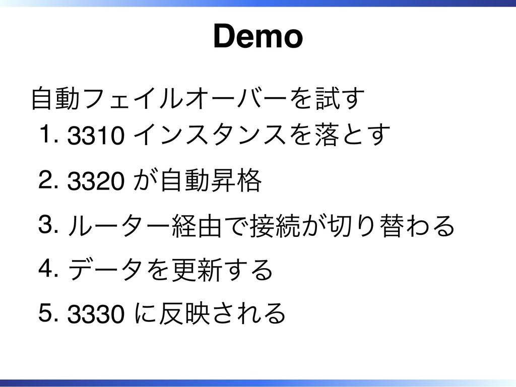 Demo 自動フェイルオーバーを試す 3310 インスタンスを落とす 1. 3320 が自動昇...