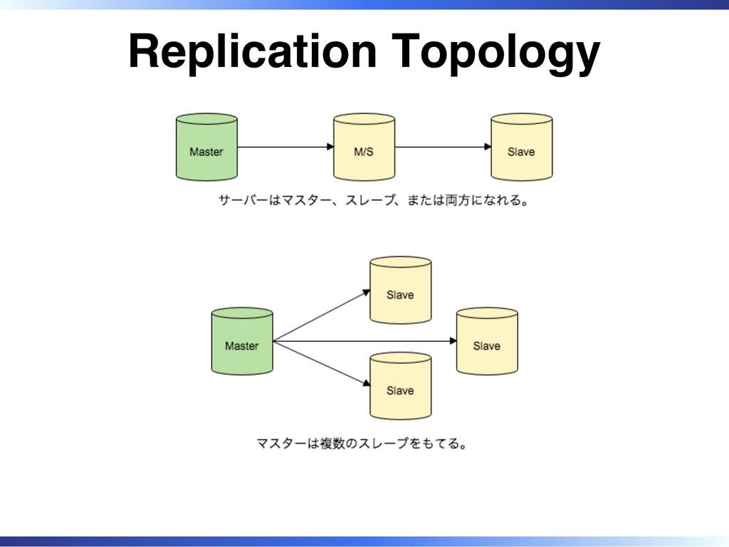 Replication Topology