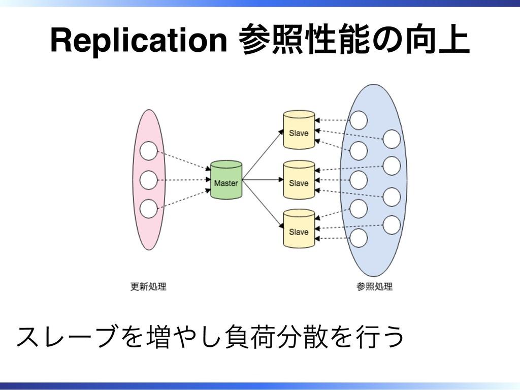 Replication 参照性能の向上 スレーブを増やし負荷分散を行う