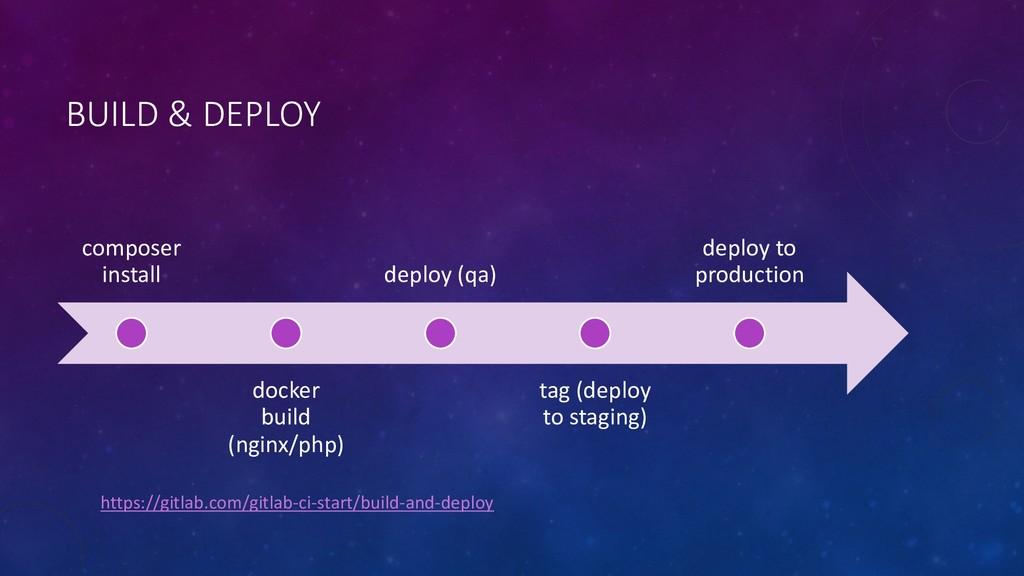 BUILD & DEPLOY composer install docker build (n...