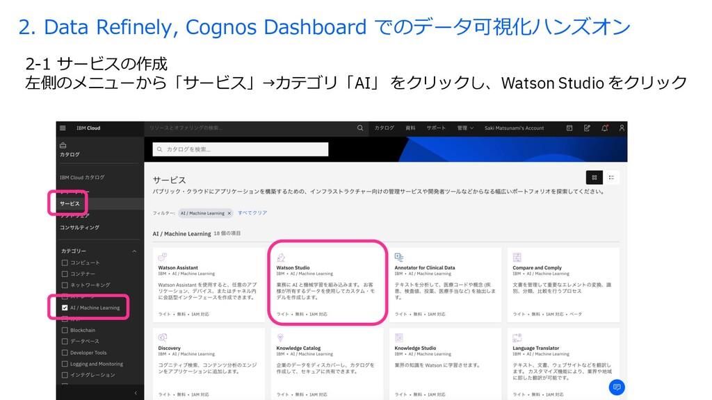 2-1 サービスの作成 左側のメニューから「サービス」→カテゴリ「AI」 をクリックし、Wat...