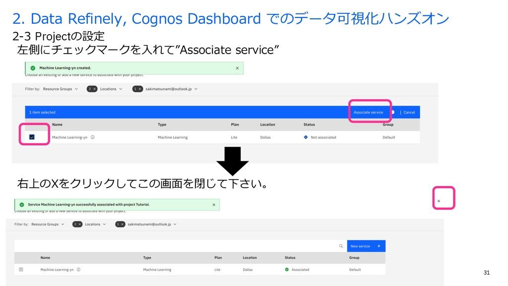 """31 左側にチェックマークを⼊れて""""Associate service"""" 2-3 Projec..."""