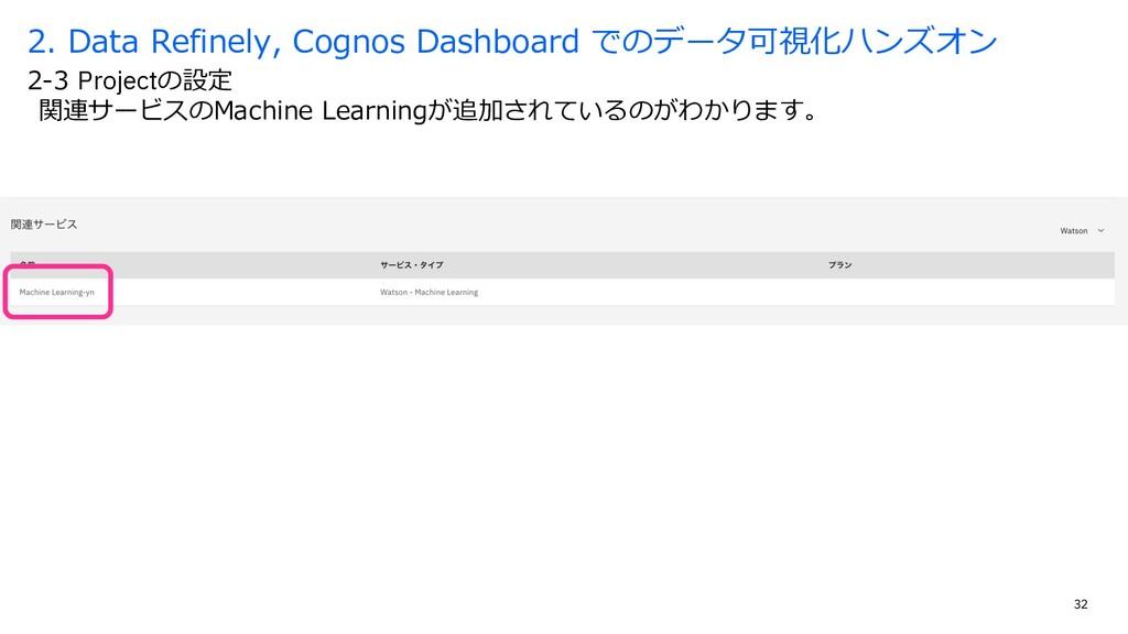 32 関連サービスのMachine Learningが追加されているのがわかります。 2-3 ...