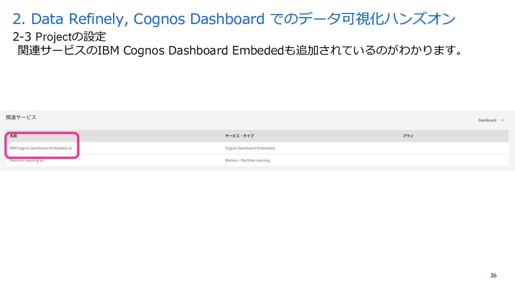 36 関連サービスのIBM Cognos Dashboard Embededも追加されているの...