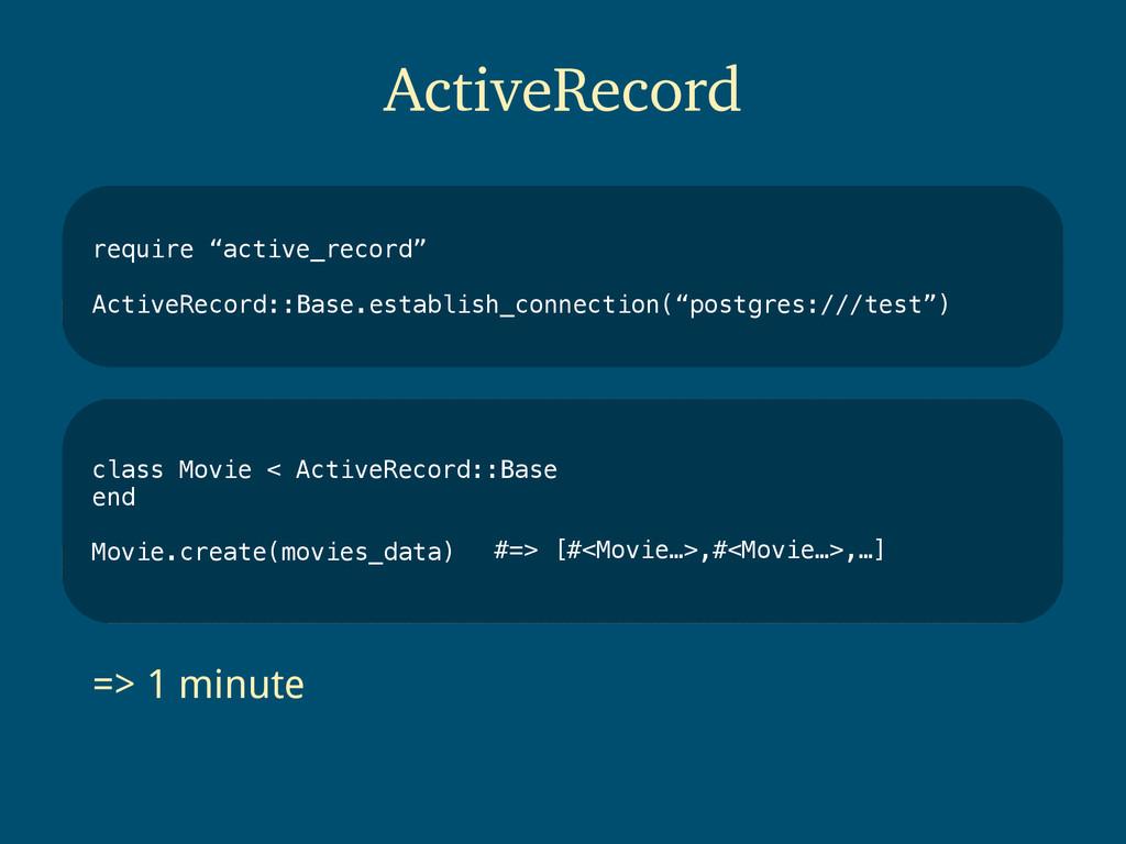 "ActiveRecord require ""active_record"" ActiveReco..."